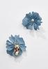Matte Enamel Flower Clip- On Earrings alternate view